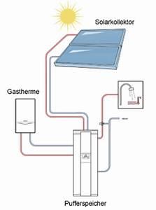 Gastherme Mit Speicher : gasheizung mit solar ein starkes team ~ Articles-book.com Haus und Dekorationen