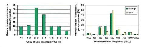 Biogas calculator