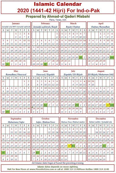 islamic calendar indo pak sunni society