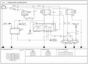 2004 Kia Sorento Ac Wiring Diagram