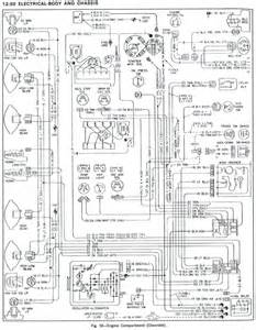 72 chevy nova wiring diagram 72 discover your wiring diagram similiar diagram of 1970 nova keywords