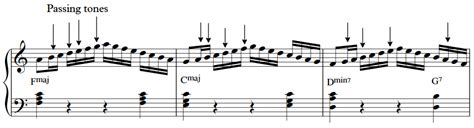 Chord Tones, Guide Tones, Passing Tones - Music Theory Online with Willie Myette