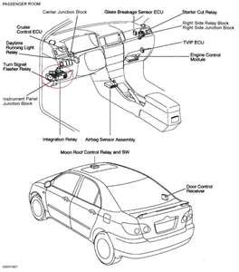 corolla fuse box wiring diagram tutorial