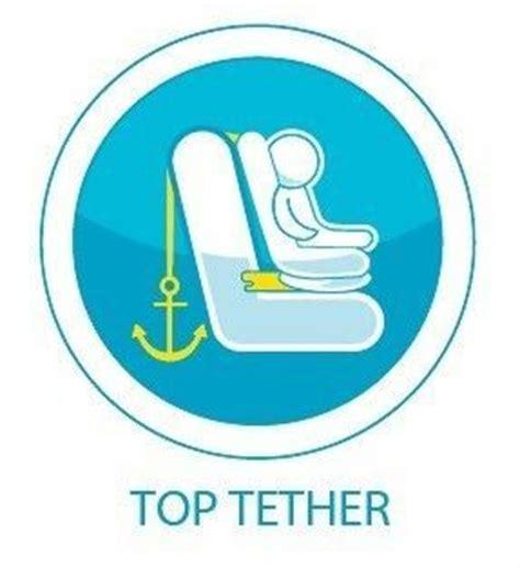 si鑒es isofix sillas de coche isofix base de isofix top tether marabico
