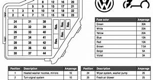 Schematics And Diagrams  Volkswagen New Beetle Fuse Box