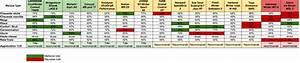 Classement Marque Pneu : classement pneu hiver classement des pneus hiver 2012 2013 en 215 65 r16 t classement pneu ~ Maxctalentgroup.com Avis de Voitures