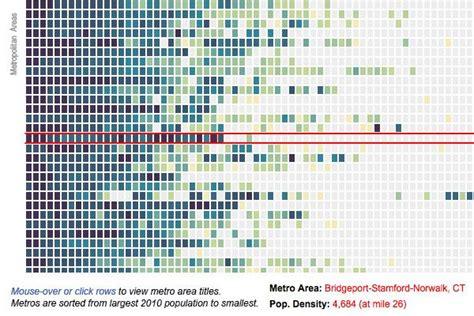 metro bureau pin by u s census bureau on data visualizations