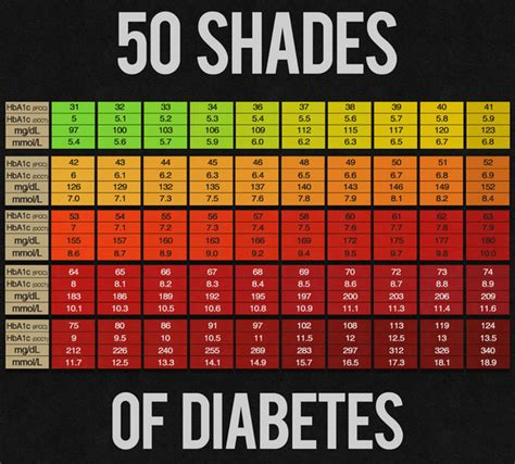 hbac chart diabetes forum  global diabetes community