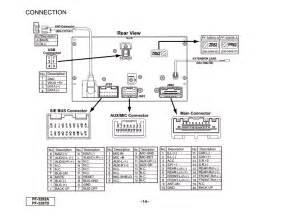 similiar 08 subaru forester wiring diagram keywords 08 subaru forester wiring diagram further 1998 subaru forester sensor