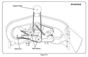 mtd 46 inch deck belt routing mtd mower drive belt diagram mtd free engine