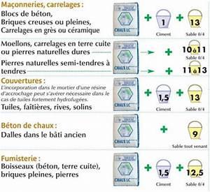 Dosage Pour Faire Du Beton : chaux hydraulique pure blanche achat lime chemical ~ Premium-room.com Idées de Décoration