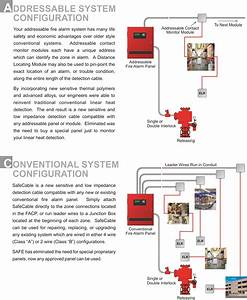 Standard Linear Heat Detection   Safe Fire Detection