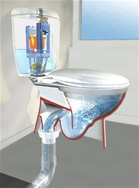 the flushing toilet what of environmental impact does toilet flushes portaec