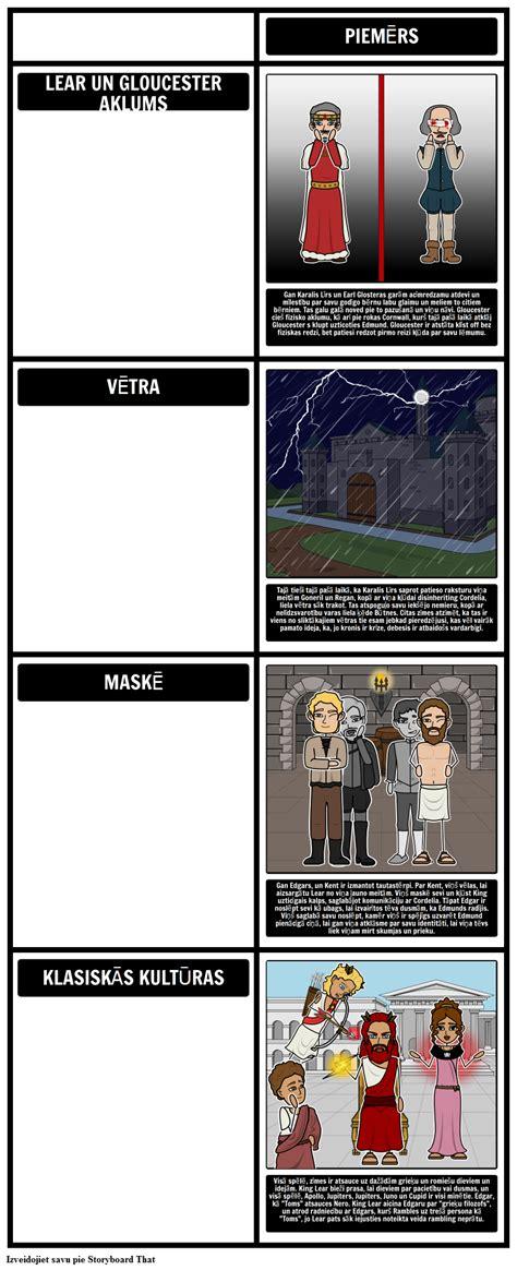 Ilustrē King Lear Tēmas, Simbolus un Motīvus