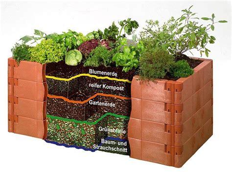 Wohnung Mit Garten Teurer by Hochbeet Selber Bauen Und Anlegen Garten Garten