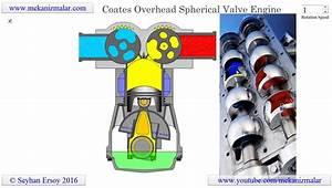 Coates Overhead Spherical Valve Engine