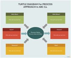 stage gate process stage gate process diagram   great
