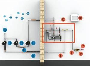 Zirkulationspumpe Für Warmwasser : zirkulationspumpe w rmepumpe aqualine umlaufheizsystem ~ Articles-book.com Haus und Dekorationen