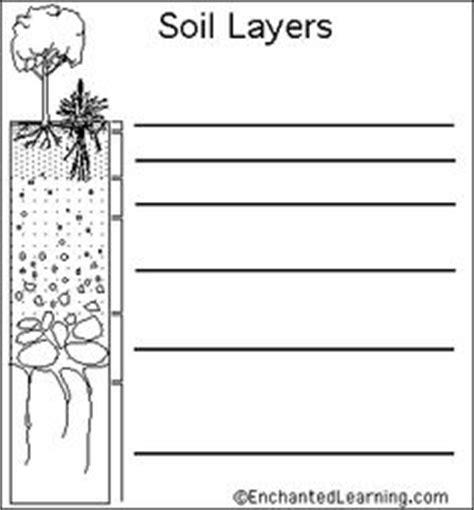 of soil worksheets for 3rd grade soil