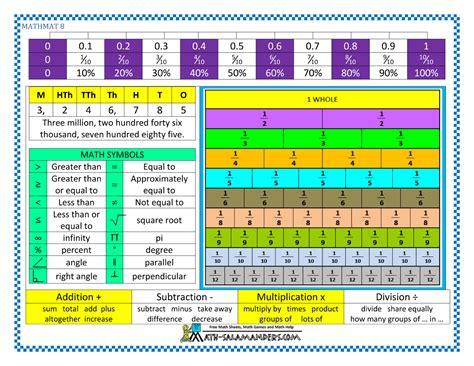 math mats
