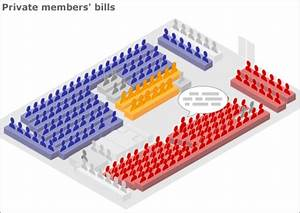 BBC News - What is parliament and how does it work?