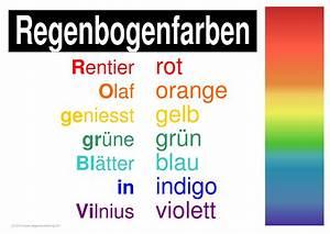 Regenbogen 7 Farben : physik lernplakate wissensposter licht regenbogenfarben ~ Watch28wear.com Haus und Dekorationen
