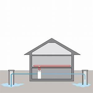 Luft Wasser Wärmepumpe Funktion : w rmepumpe ratgeber zu funktion technik stiebel eltron ~ Orissabook.com Haus und Dekorationen