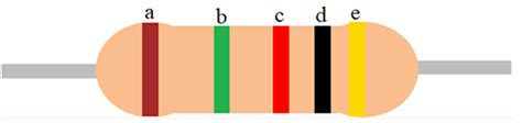 5 band resistor color code 5 band resistor color code calculator