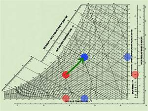 How To Read A Psychrometric Chart 11 Steps With Pictures