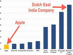 The Dutch East India Company was richer than Apple, Google ...
