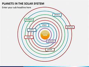 Planets In Solar System Powerpoint Template