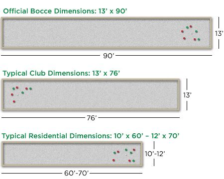 Backyard Bocce Court Dimensions by Bocce Builders Of America Official Dimensions Bocce