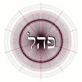 Numerologie Namen Berechnen : 20 pahaliah engel der 72 genien edition ewige weisheit ~ Themetempest.com Abrechnung