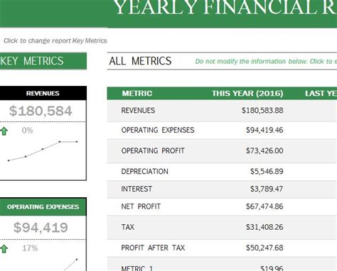 yearly financial report  excel templates