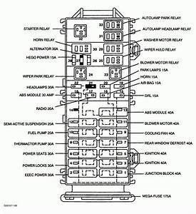 96 Bronco Fuse Box