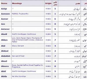 Islamic names   Golden Thinks
