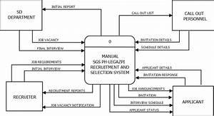 How To Create Simple Data Diagram  - Tex