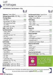 Punkte Berechnen Weight Watchers 2016 : liste alimentaire ~ Themetempest.com Abrechnung