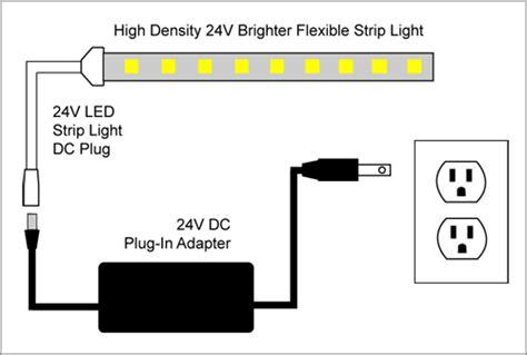 Light High Density Brighter Flexible Led Strip