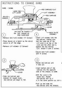 Door Handing Explained  U0026 Baldwin Mortise Lock Sc 1 St