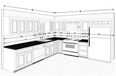 how to measure kitchen countertops how to measure square for countertops how to measure