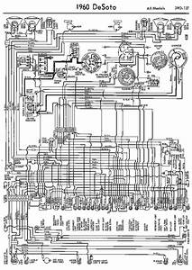 Wiring Diagrams Of 1960 Desoto All Models  60552