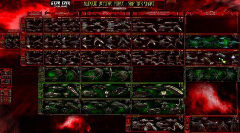 Star Trek 8k Ultra Hd Wallpaper And Background Image