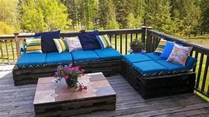 Wooden Pallet Garden Furniture