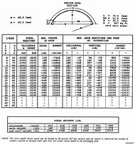 Best 25 ideas about gauge chart find what youll love wire gauge chart actual size printable keyboard keysfo Choice Image