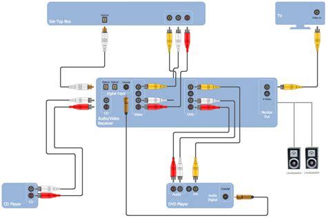 Audio Video Connectors Solution Conceptdraw