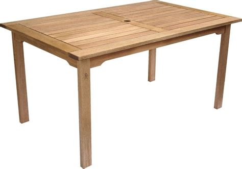 rectangular patio dining table amazonia milano eucalyptus rectangular outdoor dining