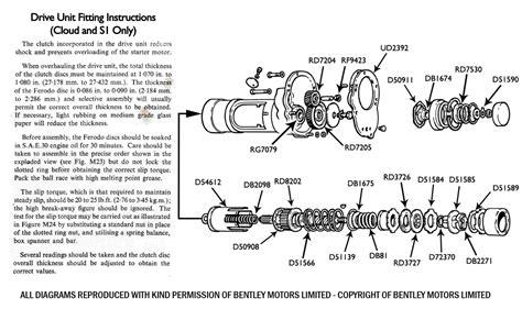 Bendix Starter Part Diagram by Starter Motor Drive Bendix