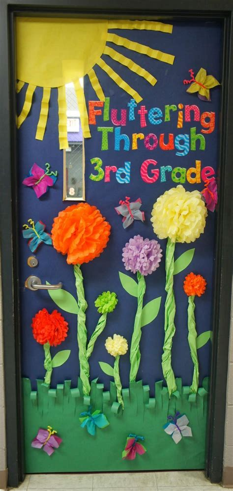 educationjourney my spring door and a line plot school
