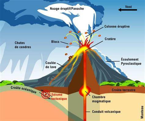 chambre magmatique nouveau regard sur les écoulements pyroclastiques lors des
